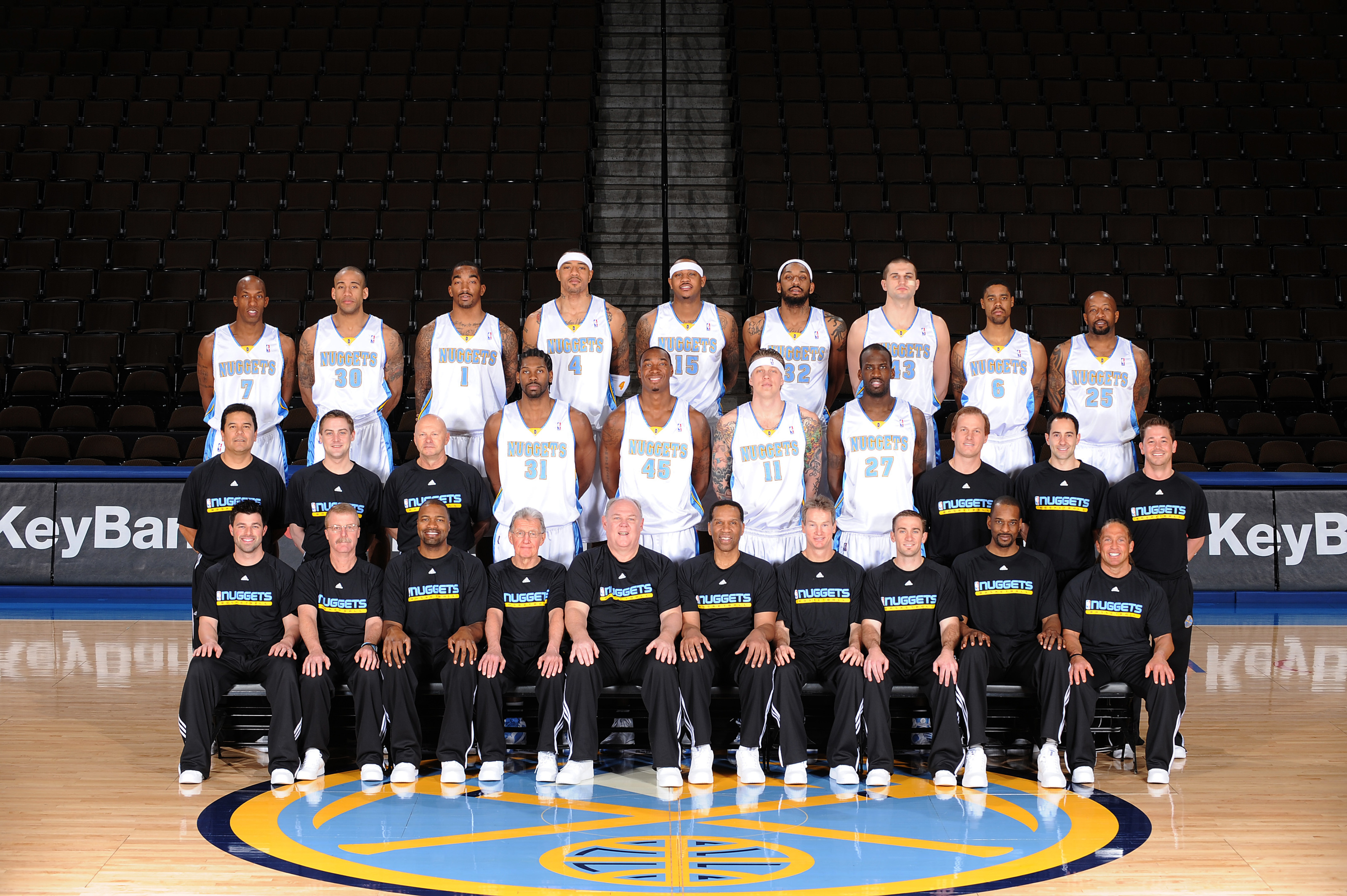 The Denver Nuggets All-Time roster and their talents